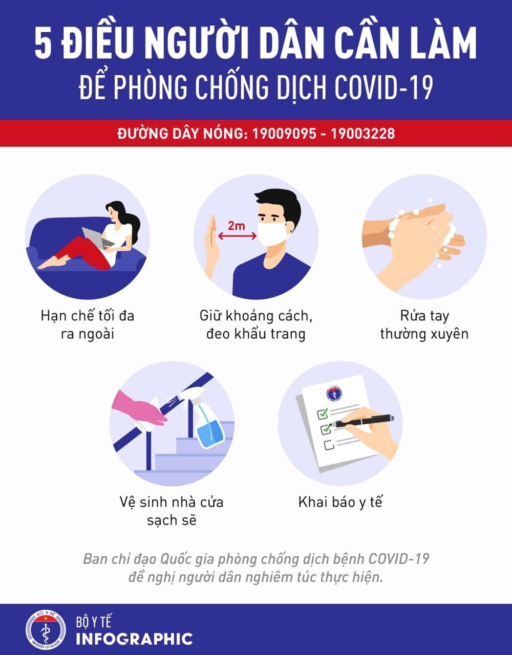 Biện pháp bảo vệ bản thân và người khác trong mùa dịch COVID-19